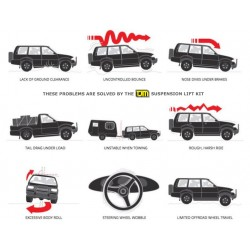 TJM Fahrwerk Set - Foam Cell - Volkswagen 10-