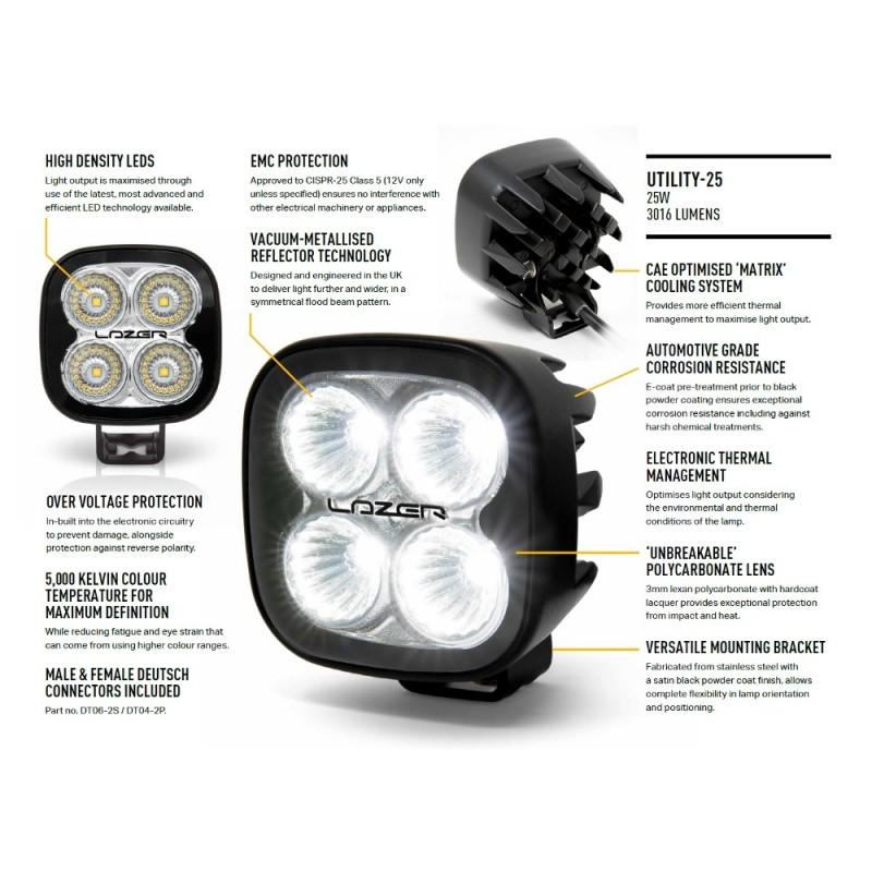 Lazer Lamps Utility 25 Led Arbeitsscheinwerfer Shop